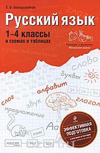 Бескоровайная Е.В. «Русский язык: 1 — 4 класс в схемах и таблицах»
